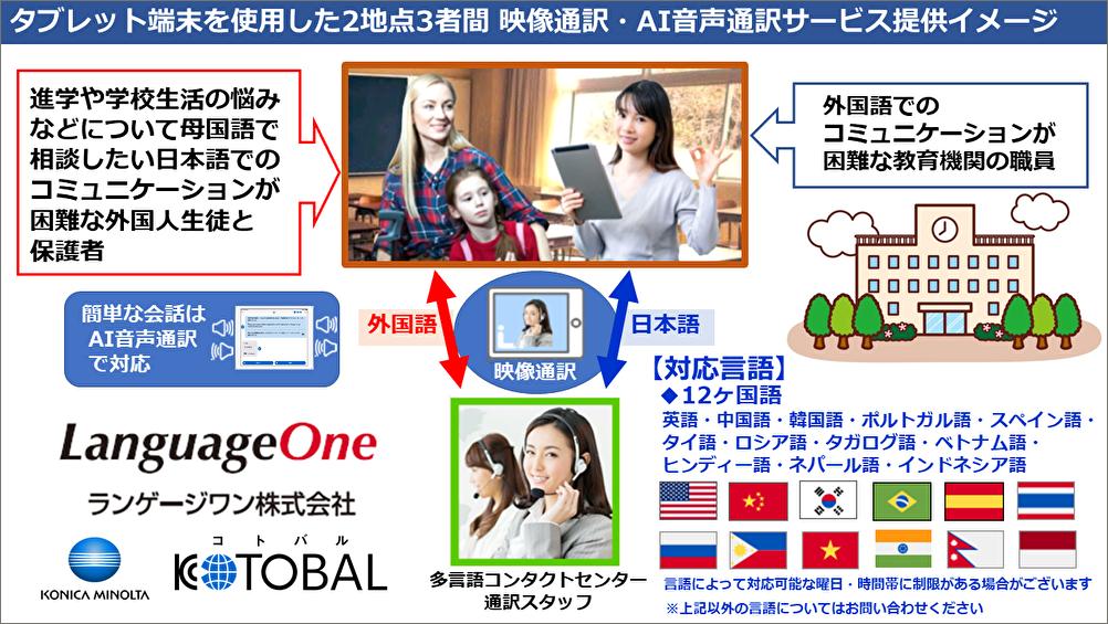 ランゲージワン教育機関向け2地点3者間 多言語映像通訳・AI音声通訳サービス